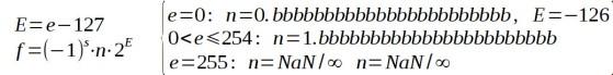 """Valores denormalizados, normalizados e """"not a number""""."""