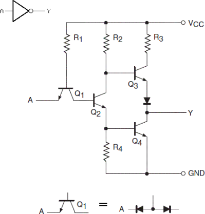unprotected ttl-nand-gate